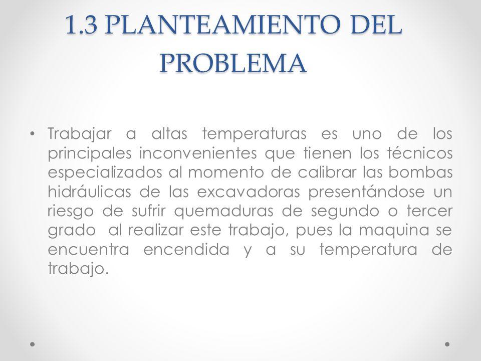 1.3 PLANTEAMIENTO DEL PROBLEMA