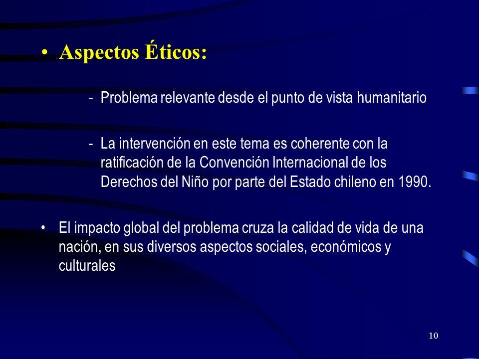 Aspectos Éticos: Problema relevante desde el punto de vista humanitario.