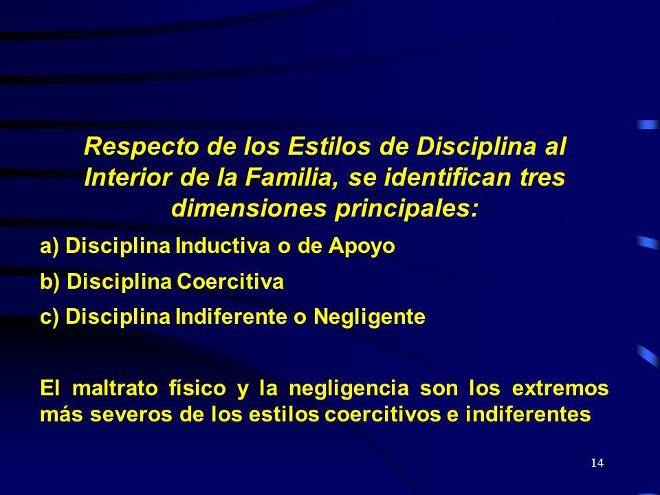 Respecto de los Estilos de Disciplina al Interior de la Familia, se identifican tres dimensiones principales: