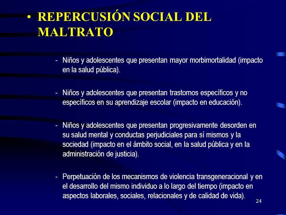 REPERCUSIÓN SOCIAL DEL MALTRATO