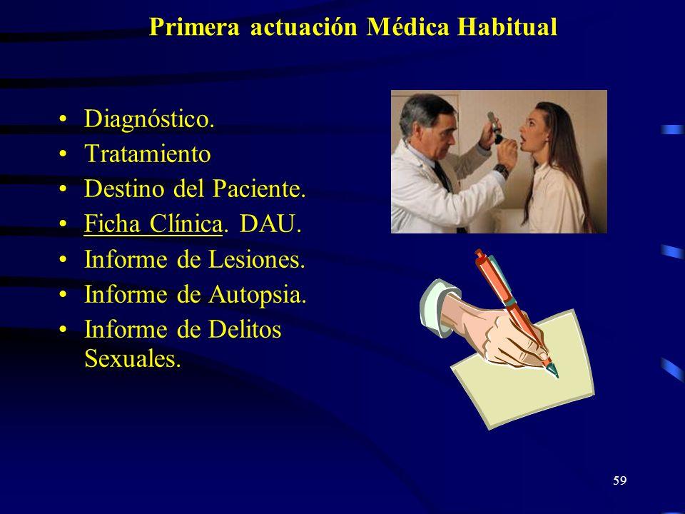 Primera actuación Médica Habitual