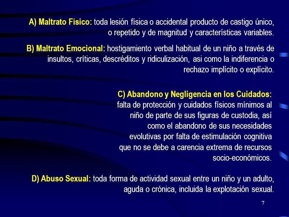 A) Maltrato Físico: toda lesión física o accidental producto de castigo único, o repetido y de magnitud y características variables.
