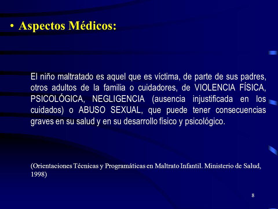 Aspectos Médicos: