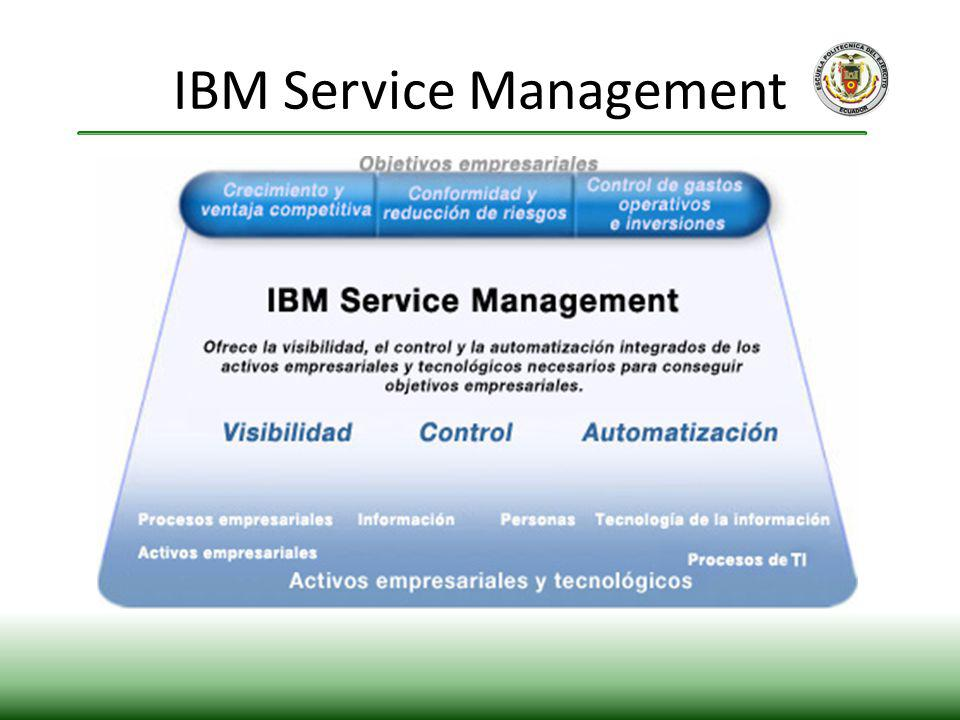 IBM Service Management