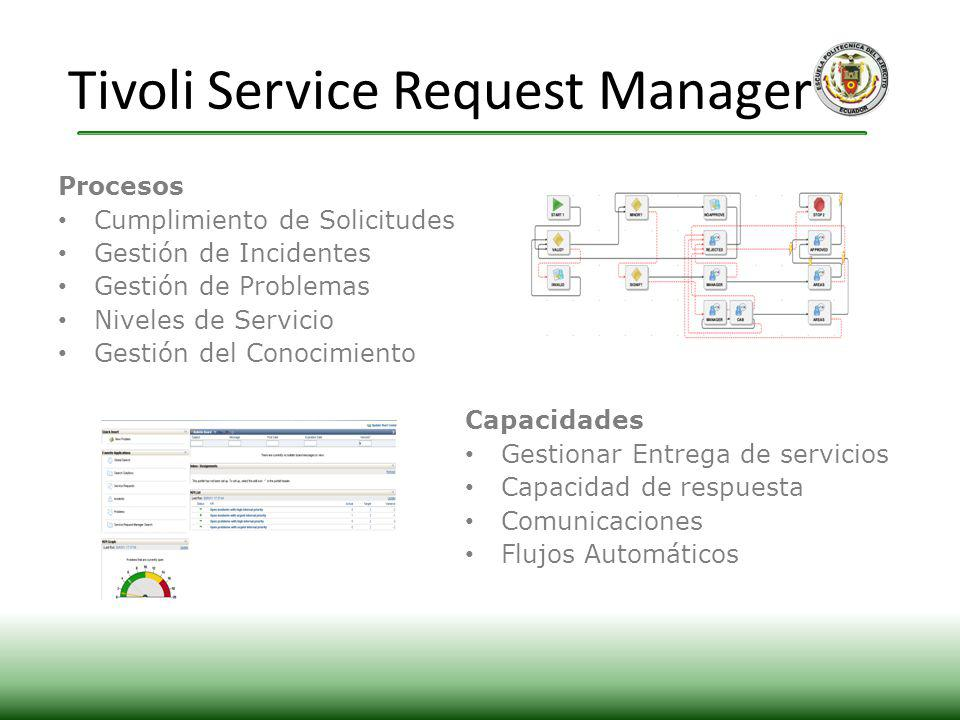 Tivoli Service Request Manager .