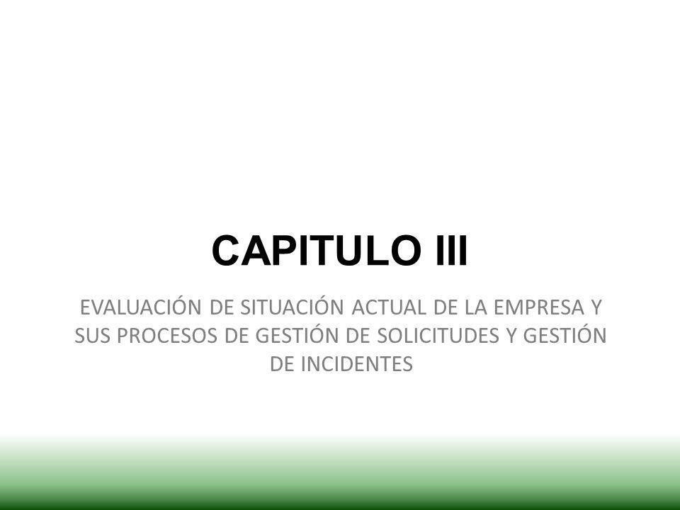 CAPITULO III EVALUACIÓN DE SITUACIÓN ACTUAL DE LA EMPRESA Y SUS PROCESOS DE GESTIÓN DE SOLICITUDES Y GESTIÓN DE INCIDENTES.