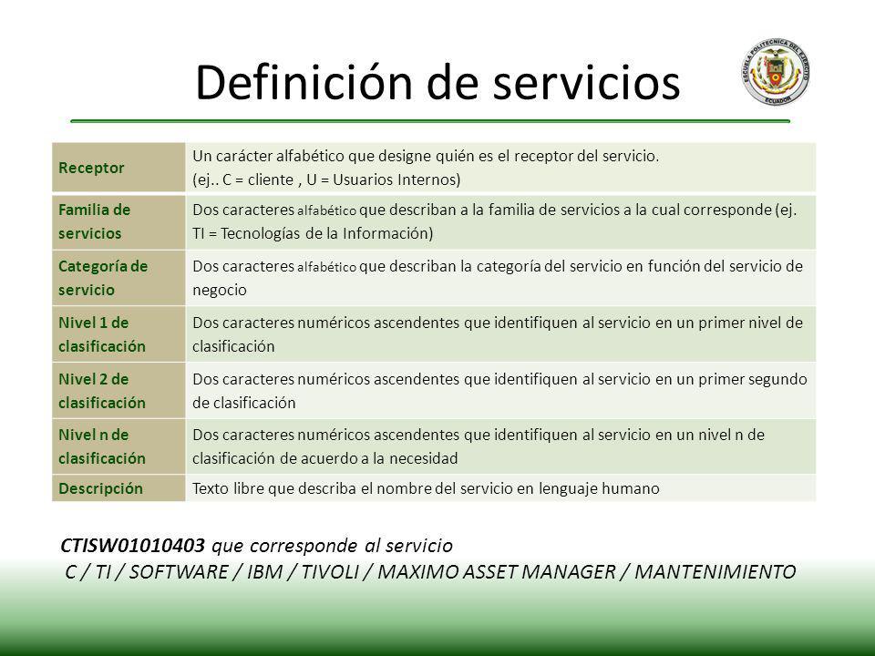 Definición de servicios