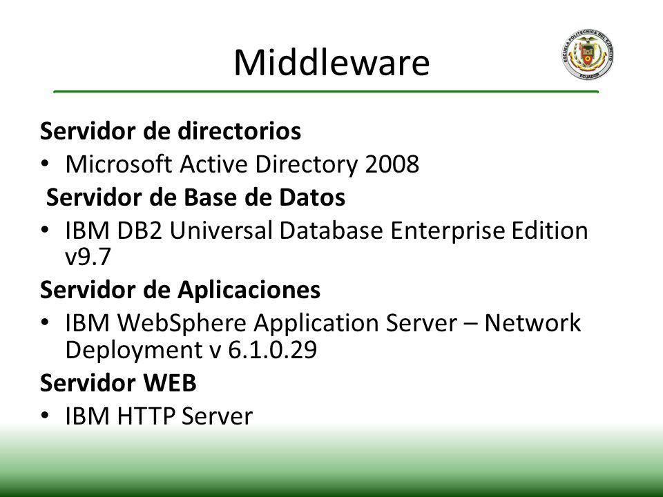 Middleware Servidor de directorios Microsoft Active Directory 2008