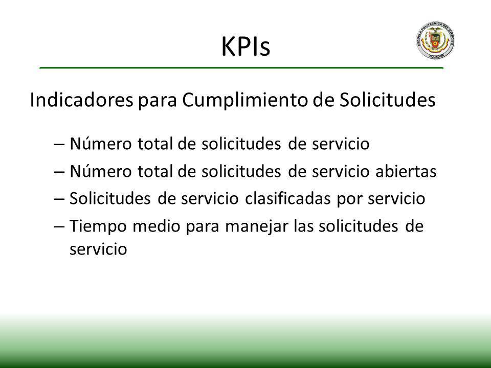 KPIs Indicadores para Cumplimiento de Solicitudes
