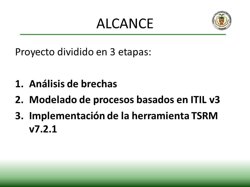 ALCANCE Proyecto dividido en 3 etapas: Análisis de brechas