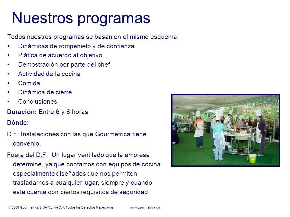 Nuestros programas Todos nuestros programas se basan en el mismo esquema: Dinámicas de rompehielo y de confianza.