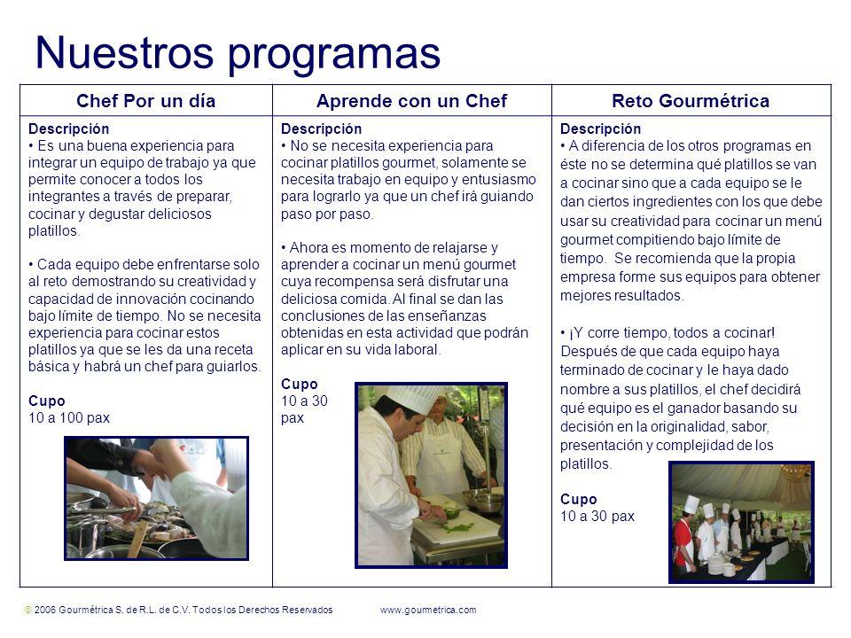 Nuestros programas Chef Por un día Aprende con un Chef