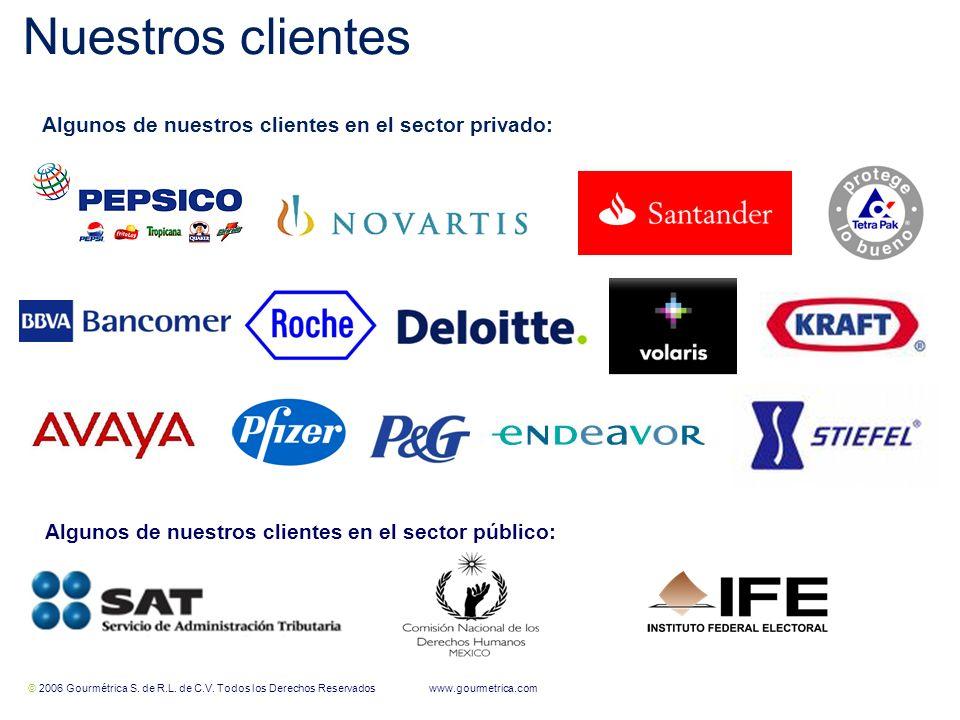 Nuestros clientes Algunos de nuestros clientes en el sector privado: