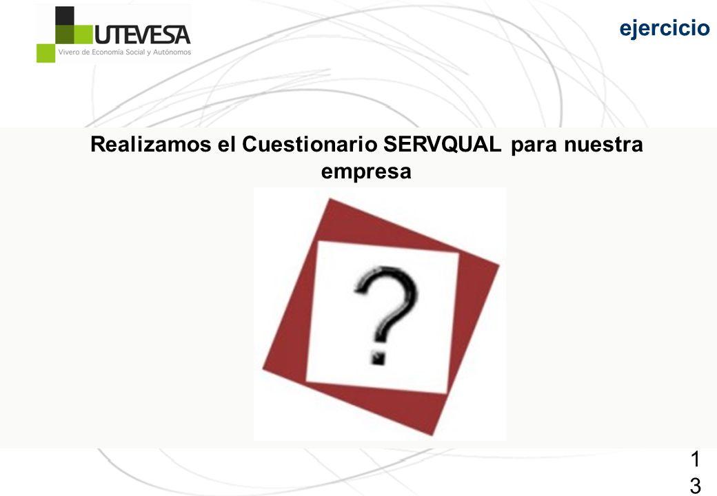 Realizamos el Cuestionario SERVQUAL para nuestra empresa