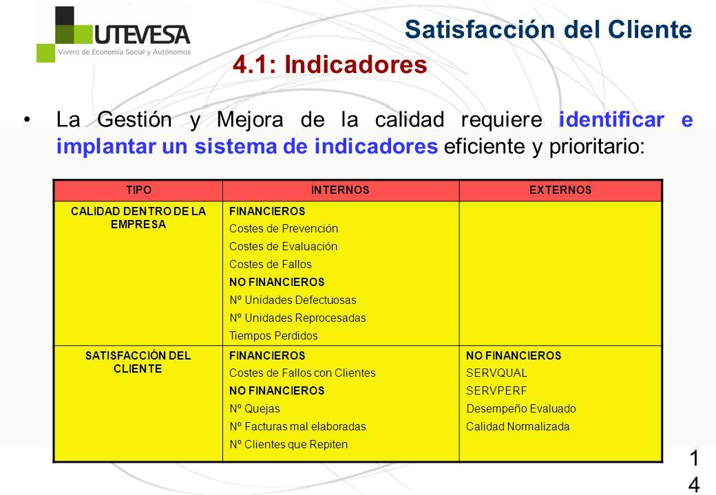 CALIDAD DENTRO DE LA EMPRESA SATISFACCIÓN DEL CLIENTE