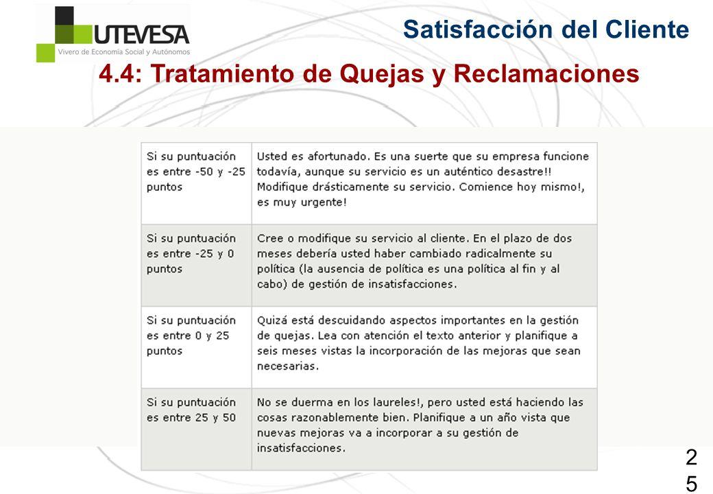 4.4: Tratamiento de Quejas y Reclamaciones