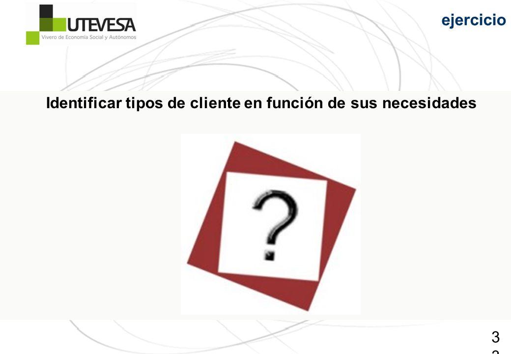 Identificar tipos de cliente en función de sus necesidades
