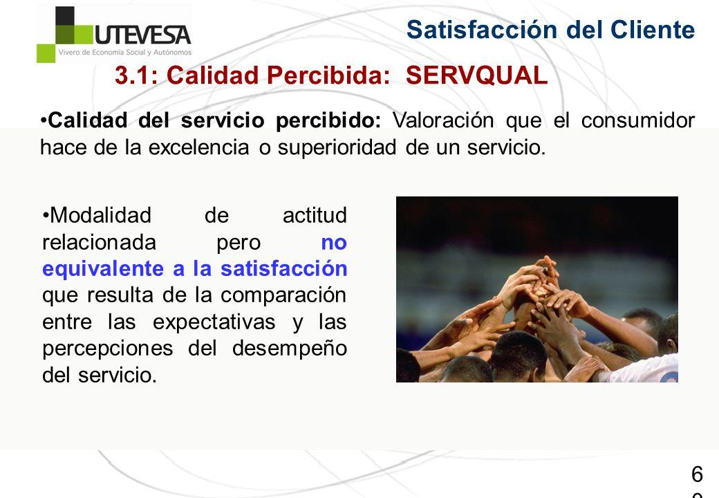 3.1: Calidad Percibida: SERVQUAL