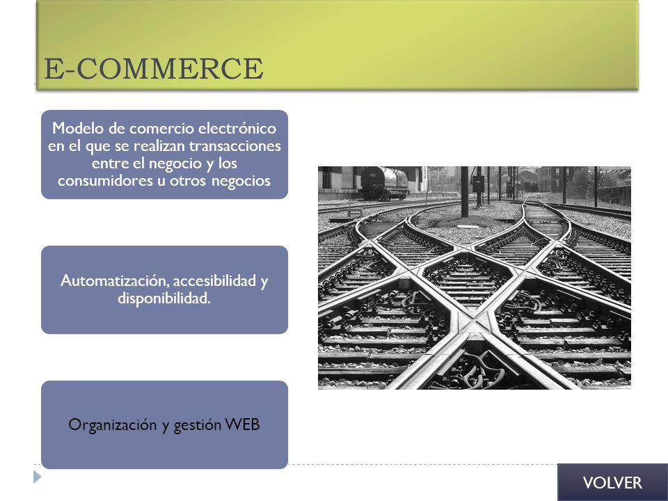 E-COMMERCE Modelo de comercio electrónico en el que se realizan transacciones entre el negocio y los consumidores u otros negocios.