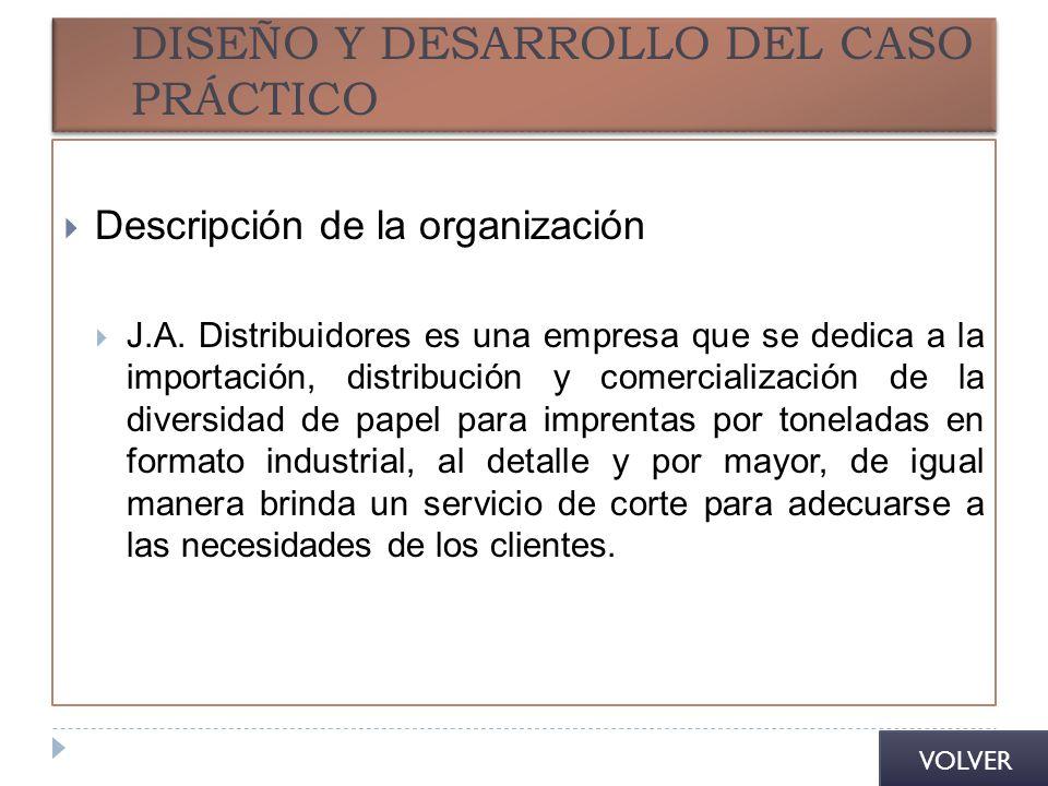 DISEÑO Y DESARROLLO DEL CASO PRÁCTICO