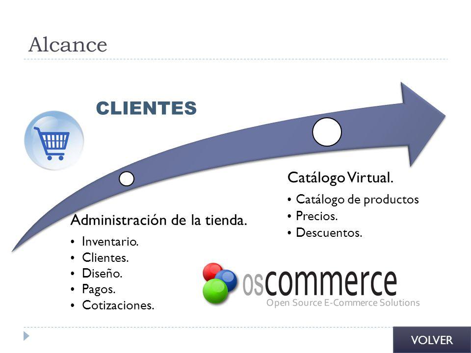 Alcance CLIENTES Catálogo Virtual. Administración de la tienda.