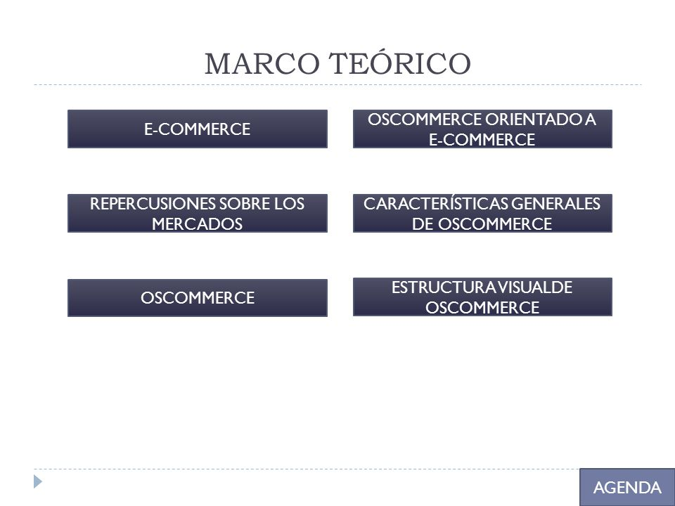 MARCO TEÓRICO E-COMMERCE OSCOMMERCE ORIENTADO A E-COMMERCE