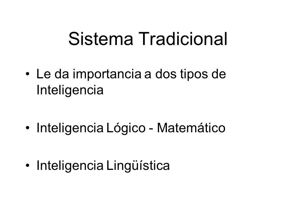 Sistema Tradicional Le da importancia a dos tipos de Inteligencia