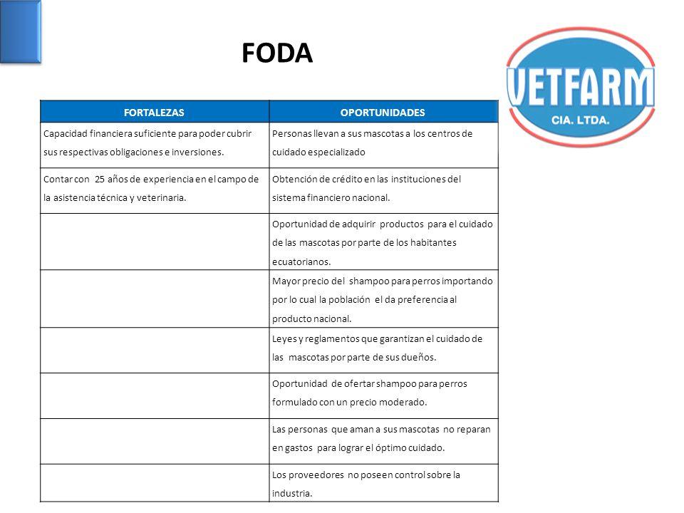 FODA FORTALEZAS OPORTUNIDADES