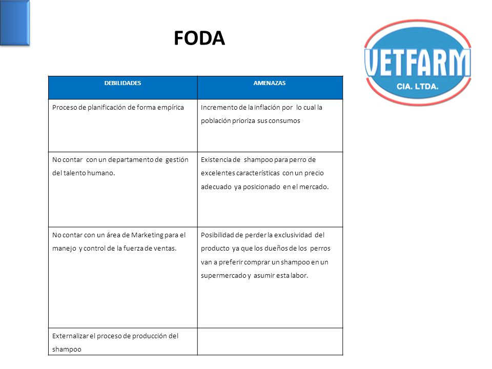 FODA Proceso de planificación de forma empírica