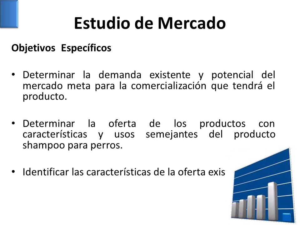 Estudio de Mercado Objetivos Específicos