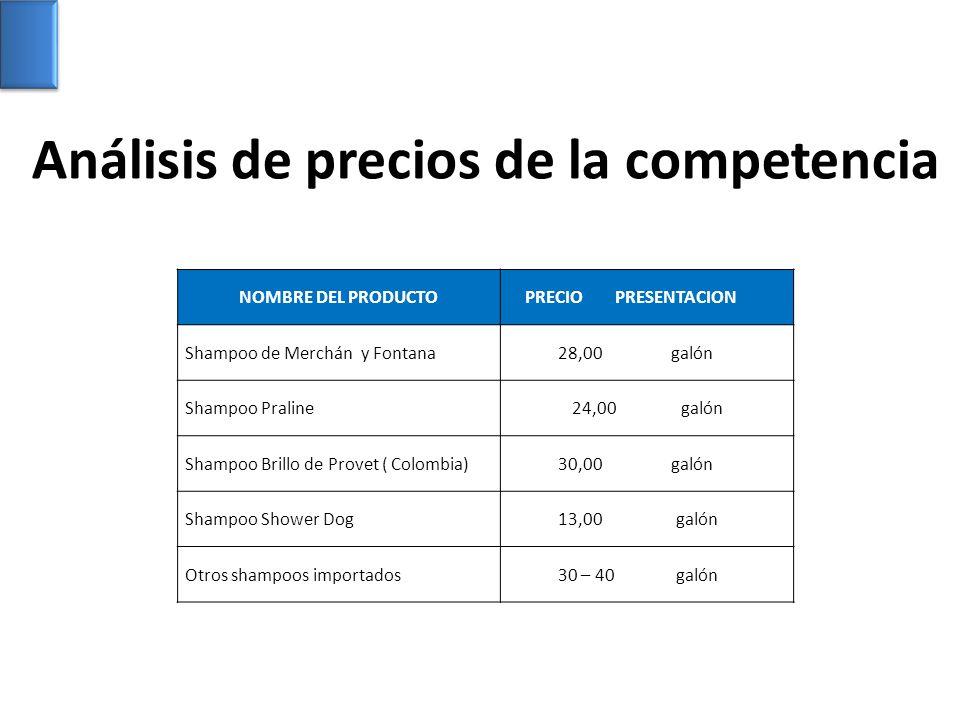 Análisis de precios de la competencia