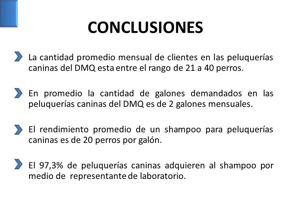CONCLUSIONES La cantidad promedio mensual de clientes en las peluquerías caninas del DMQ esta entre el rango de 21 a 40 perros.