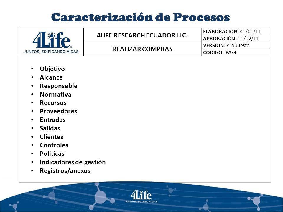 Caracterización de Procesos 4LIFE RESEARCH ECUADOR LLC.