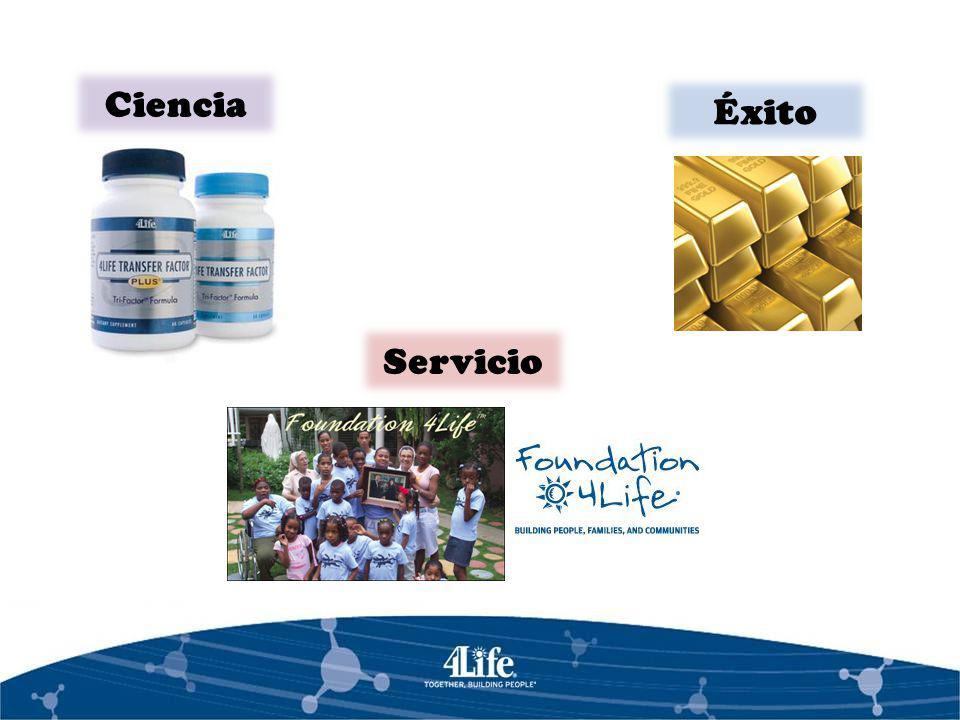 Ciencia Éxito Servicio