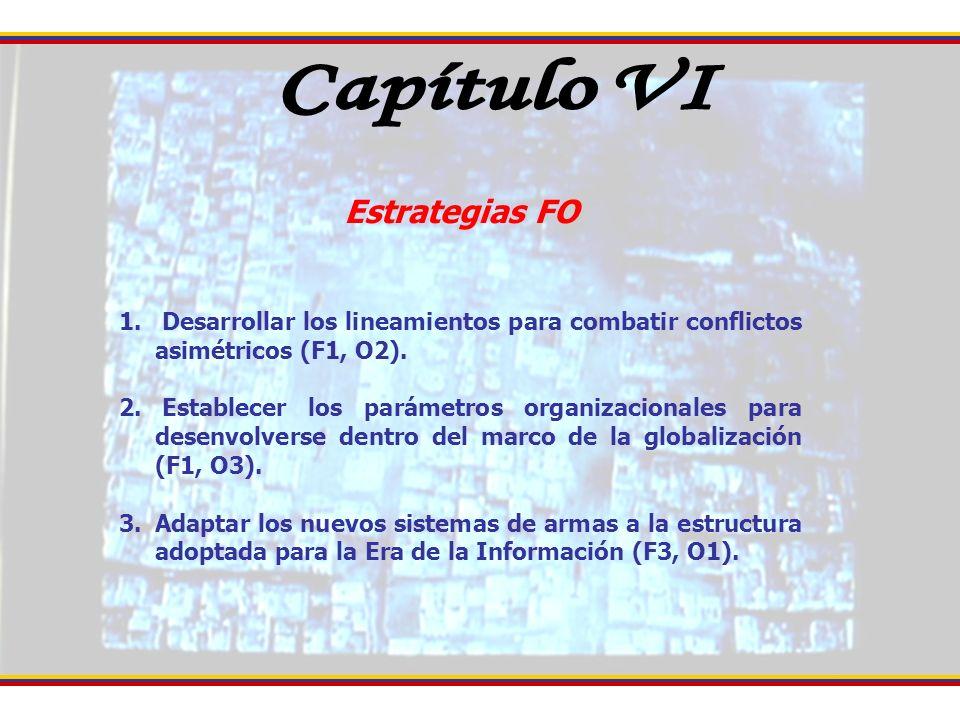 Capítulo VI Estrategias FO
