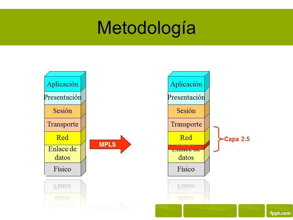Metodología MPLS opera entre la capa de enlace de datos y la capa de red del modelo OSI.