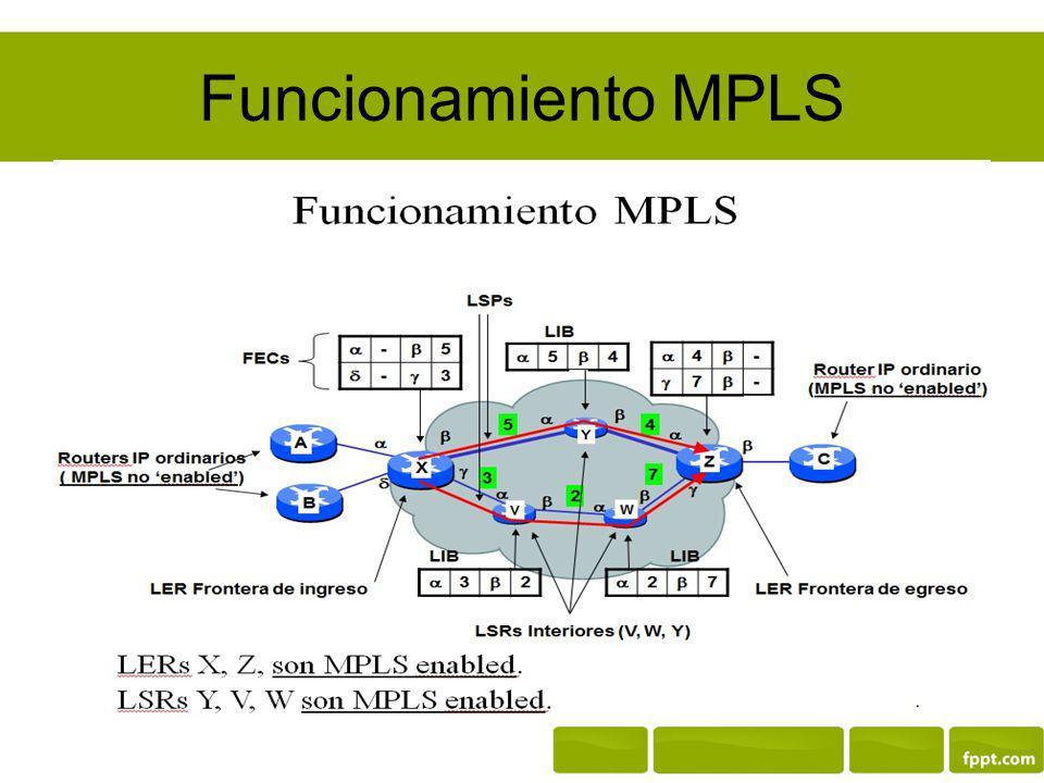 Funcionamiento MPLS
