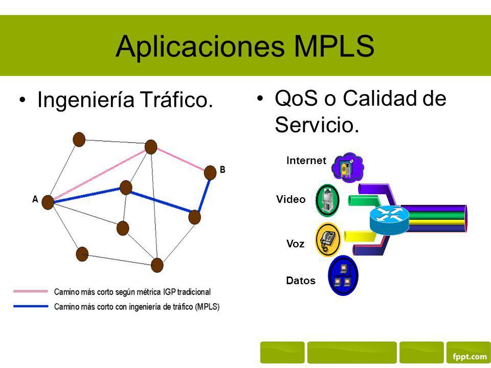 Aplicaciones MPLS Ingeniería Tráfico. QoS o Calidad de Servicio.