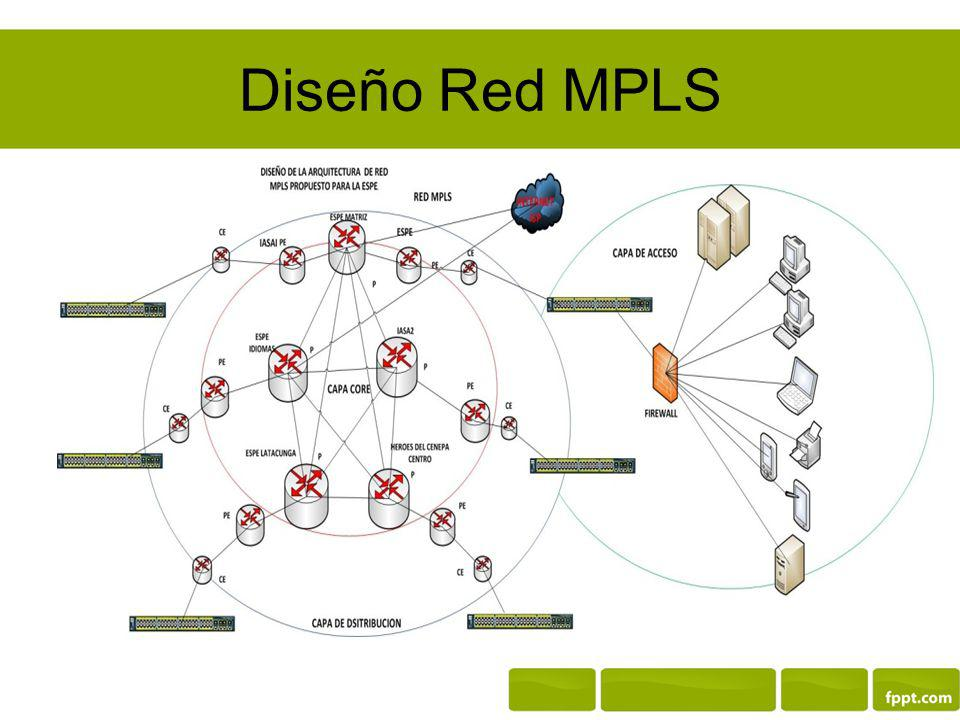 Diseño Red MPLS