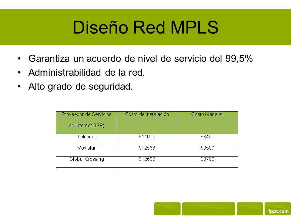 Diseño Red MPLS Garantiza un acuerdo de nivel de servicio del 99,5%