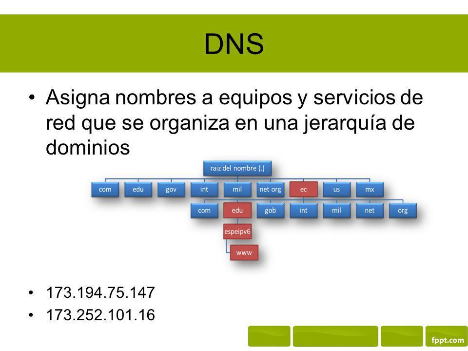 DNS Asigna nombres a equipos y servicios de red que se organiza en una jerarquía de dominios. 173.194.75.147.