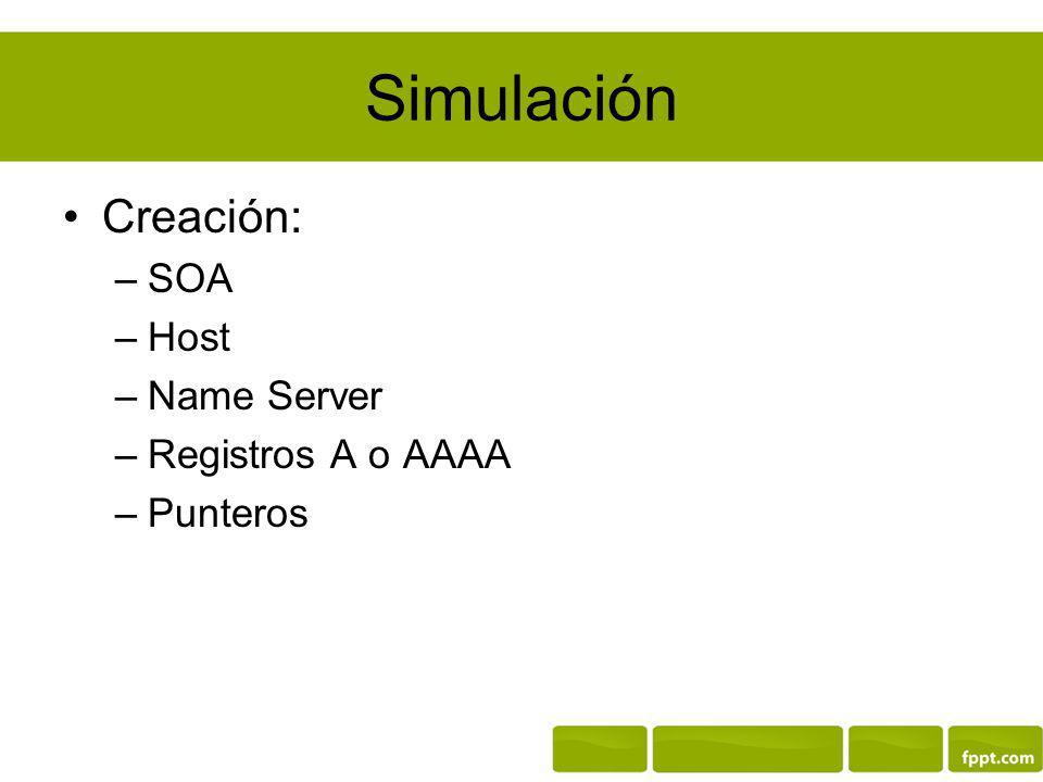 Simulación Creación: SOA Host Name Server Registros A o AAAA Punteros