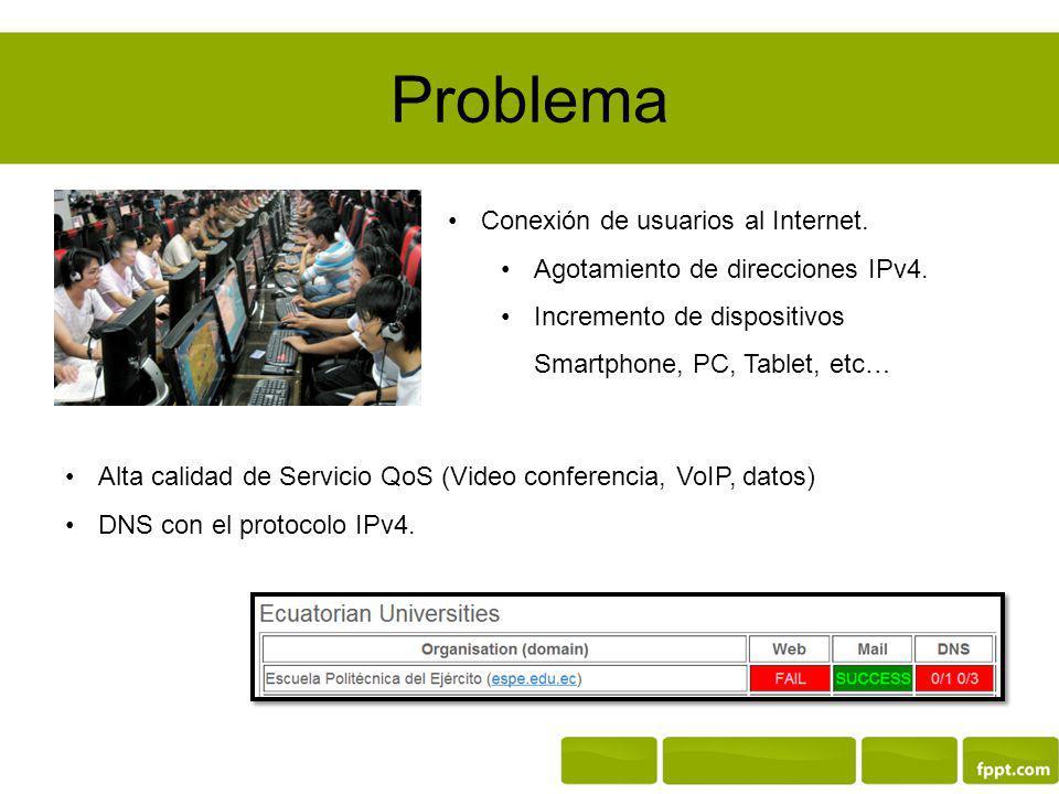 Problema Conexión de usuarios al Internet.