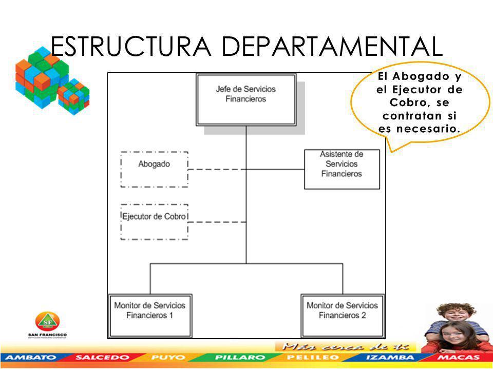 ESTRUCTURA DEPARTAMENTAL