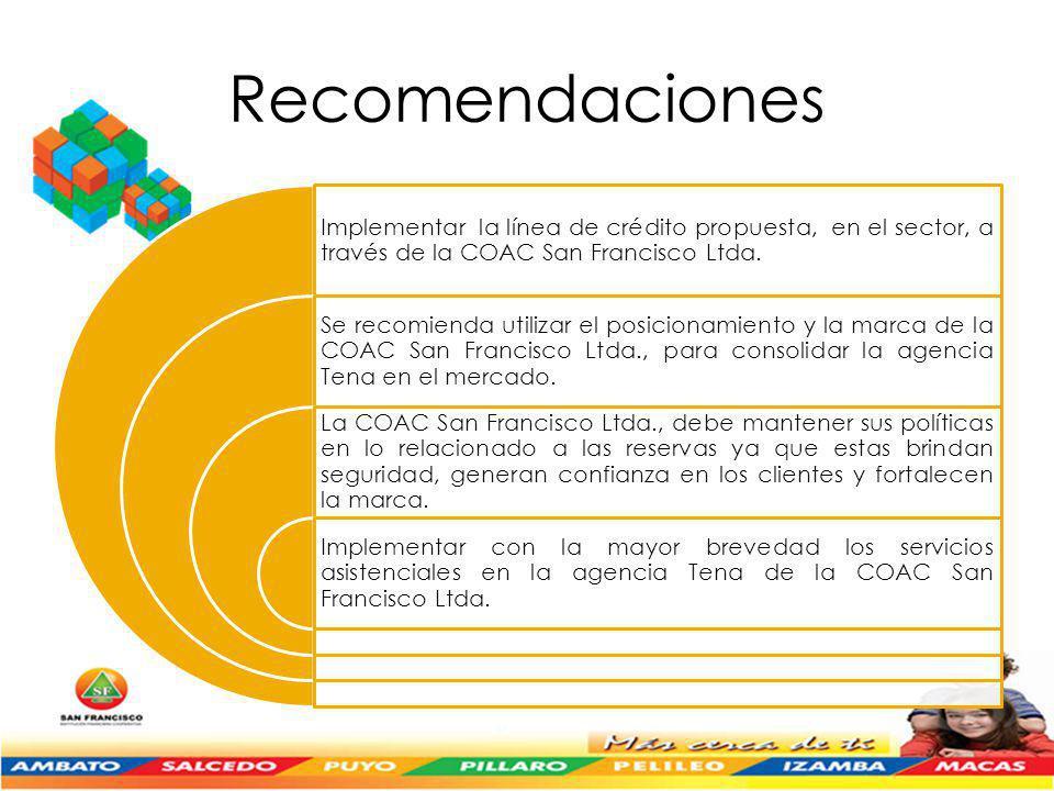 Recomendaciones Implementar la línea de crédito propuesta, en el sector, a través de la COAC San Francisco Ltda.