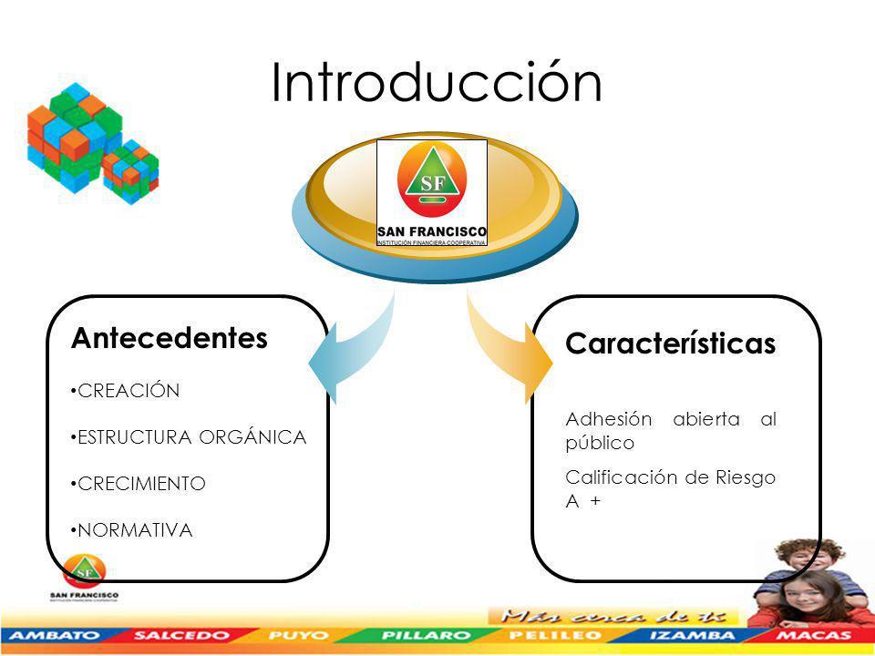 Introducción Antecedentes Características CREACIÓN