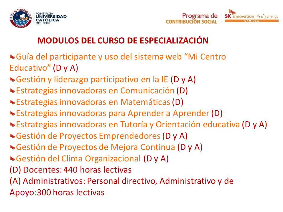 MODULOS DEL CURSO DE ESPECIALIZACIÓN