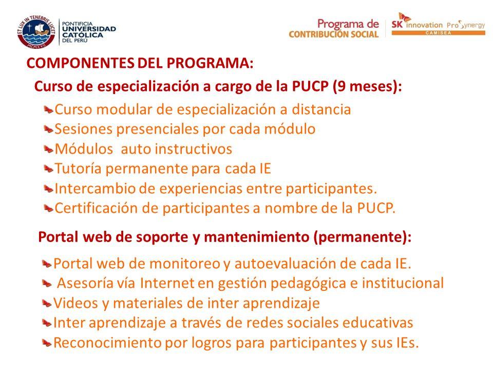 COMPONENTES DEL PROGRAMA: