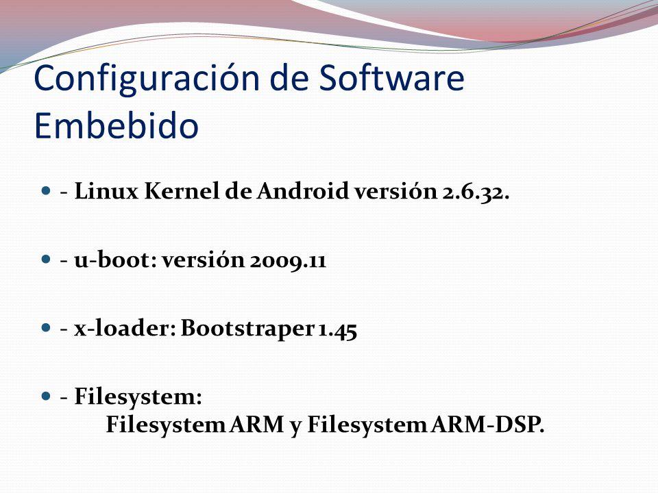 Configuración de Software Embebido