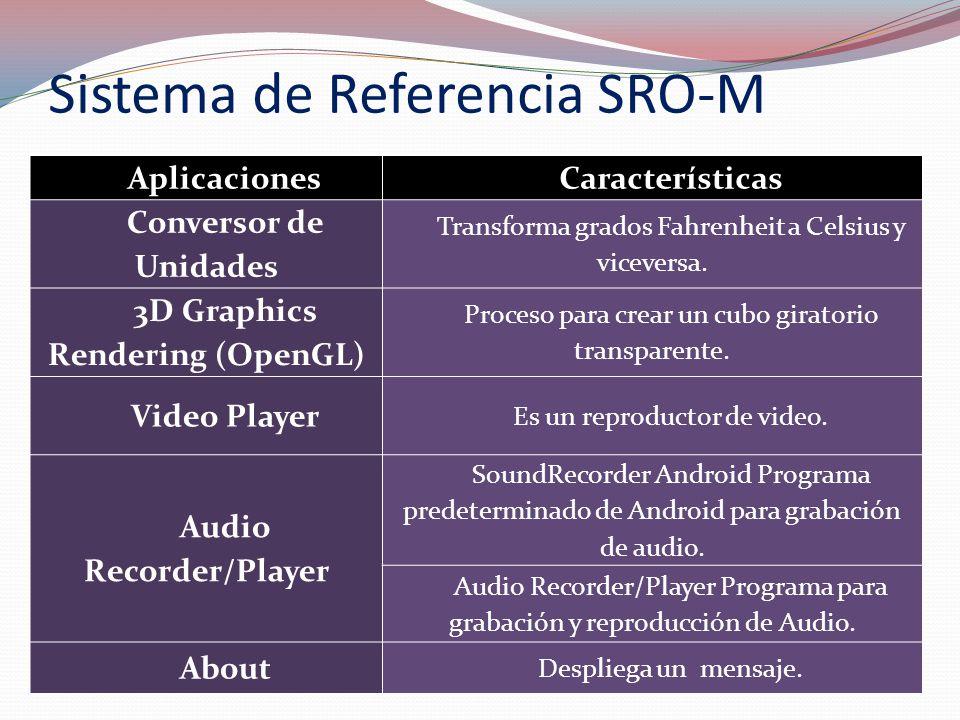 Sistema de Referencia SRO-M